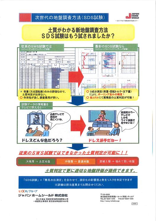 SWS試験